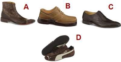 Was Schuhe über Uns Aussagen Die Welt Der Schuhe